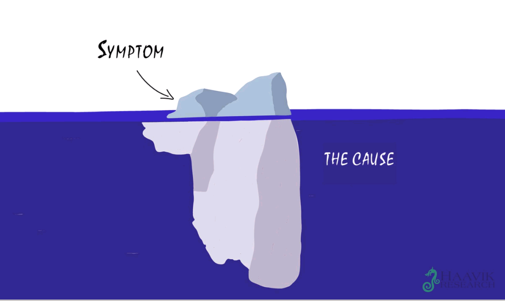 chiropractic symptoms